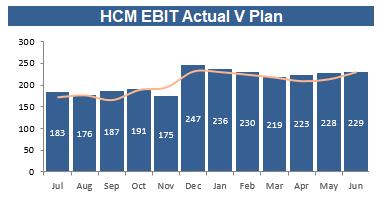 ebit chart.PNG
