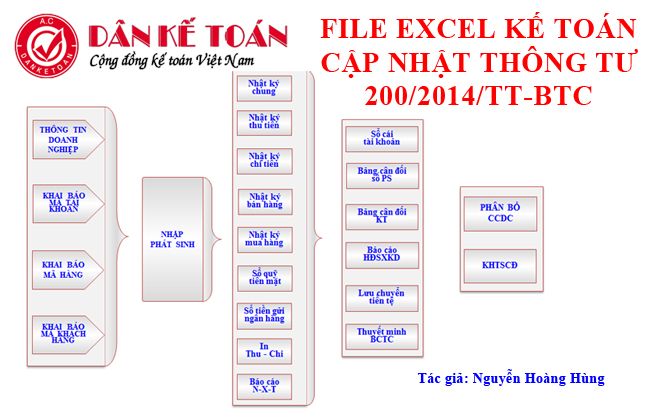 Excel_TT_200.jpg