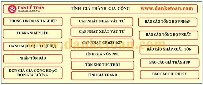 file_excel_tinh_gia_thanh.jpg