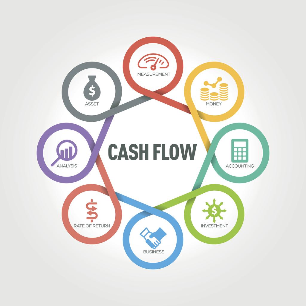 cashflow management.jpg